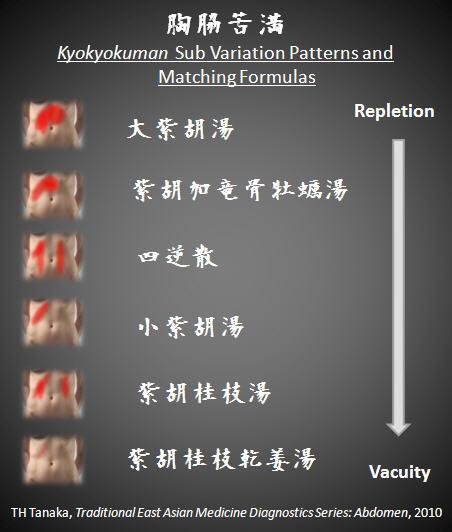 Kyokyokuman Variations 3