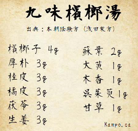 kumibinroto herbal prescription written in Kanji