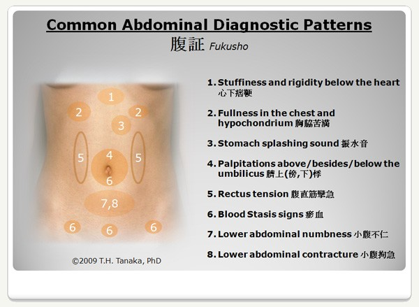 abdominal-diagnosis