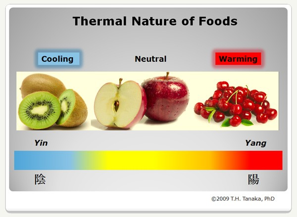 thermal-nature-foods